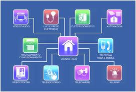 BNDES apoiará estudo técnico sobre Internet das Coisas